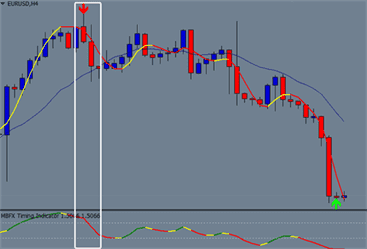 Simple Daily Trend Reversal